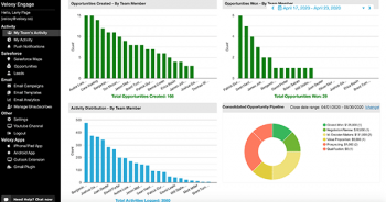 Advance-Analytics-Sales