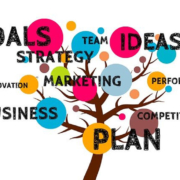 image of a sales plan tree