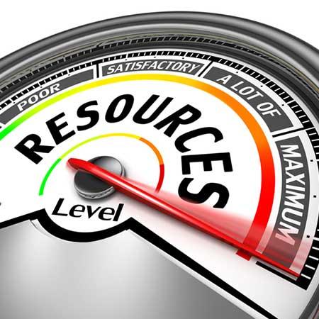 sales capabilities resources level meter