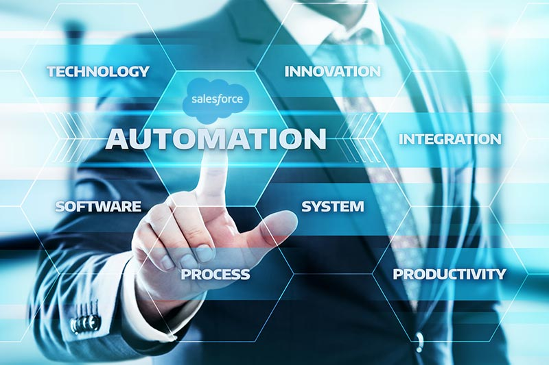 Read more about the article The Sales Manager's Guide to Salesforce Automation
