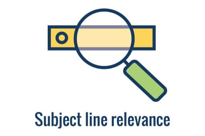 graphic of cold email subject line relevance